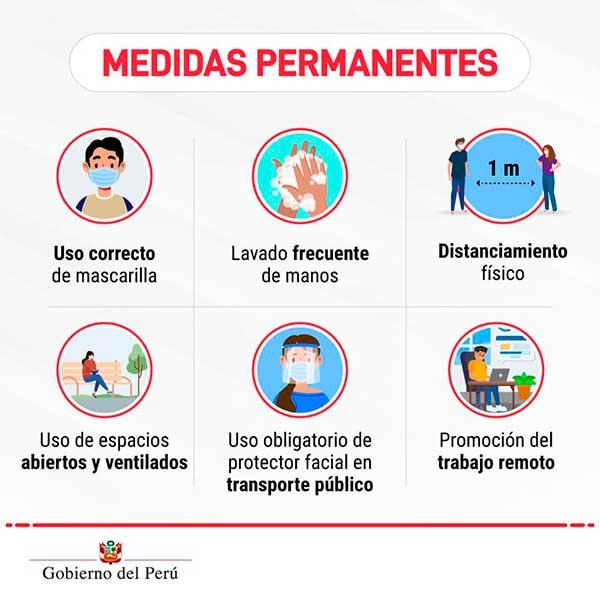 medidas preventivas del COVID