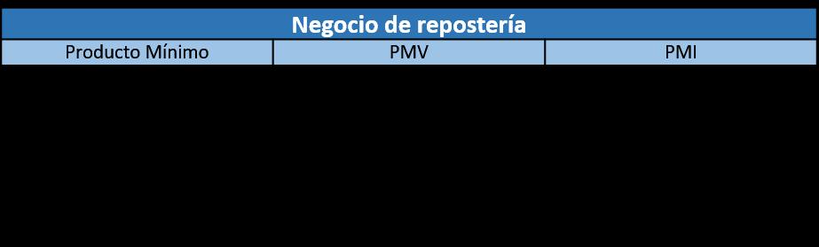 Artículo-Mínimo-Viable-Blog-Ideas-de-Negocios-Emprendimiento-VenInformado-Peru-Migrantes-Refugiados