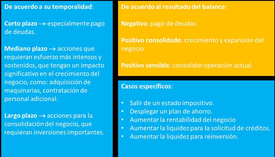 Plan, financiero, micronegocios, emprendimiento, VenInformado, Perú, migrantes, refugiados, LWR, Equilibrium, EmprendedorInformado